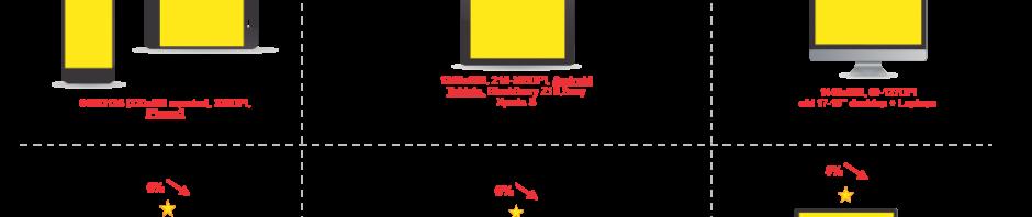 Web_Design_Screen_resolutions